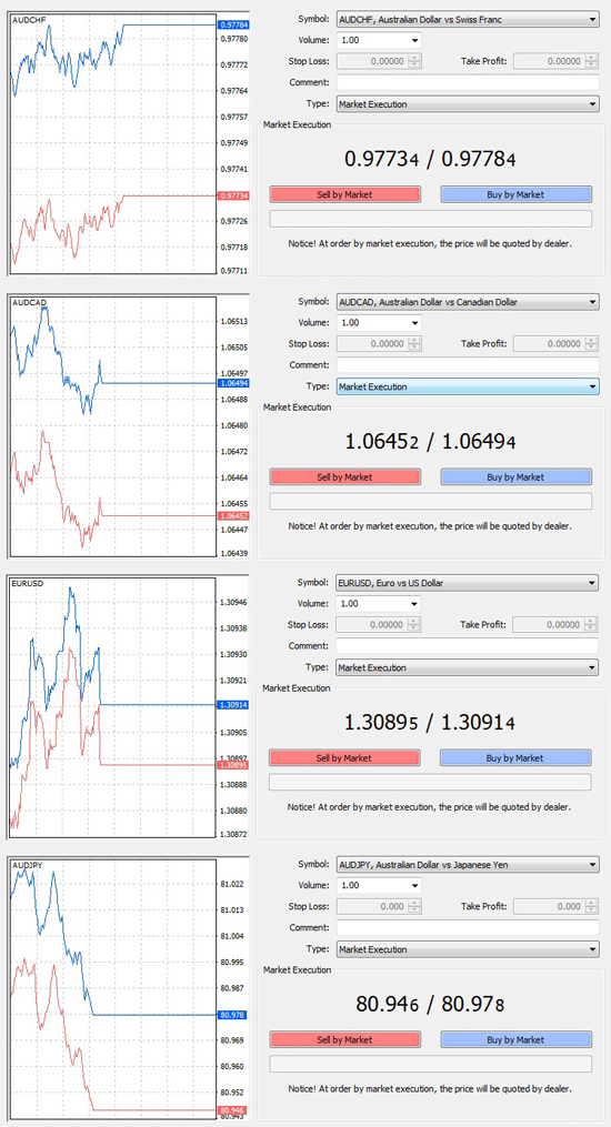 forex_spread_betting