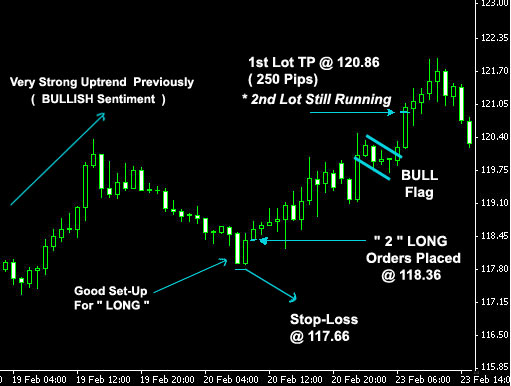 forex_strategy_eurjpy