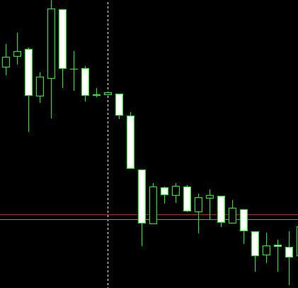 forex_chart_candlestick