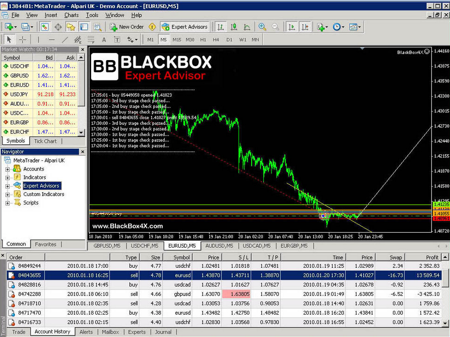 forex-scalping-expert-advisors
