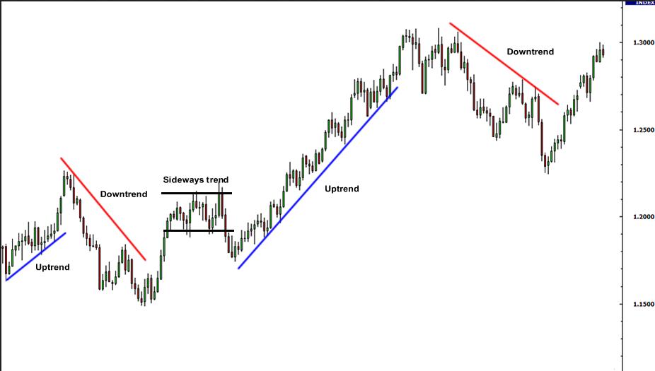 forex-trendline-breakout-trading-tutorial