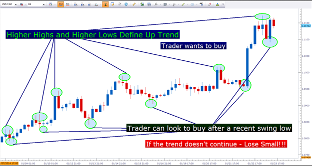 price action scalping forex strategy