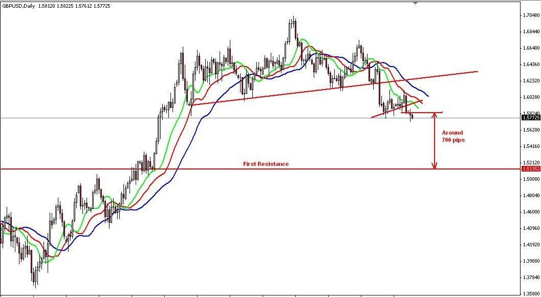 trendline-break-out-strategy