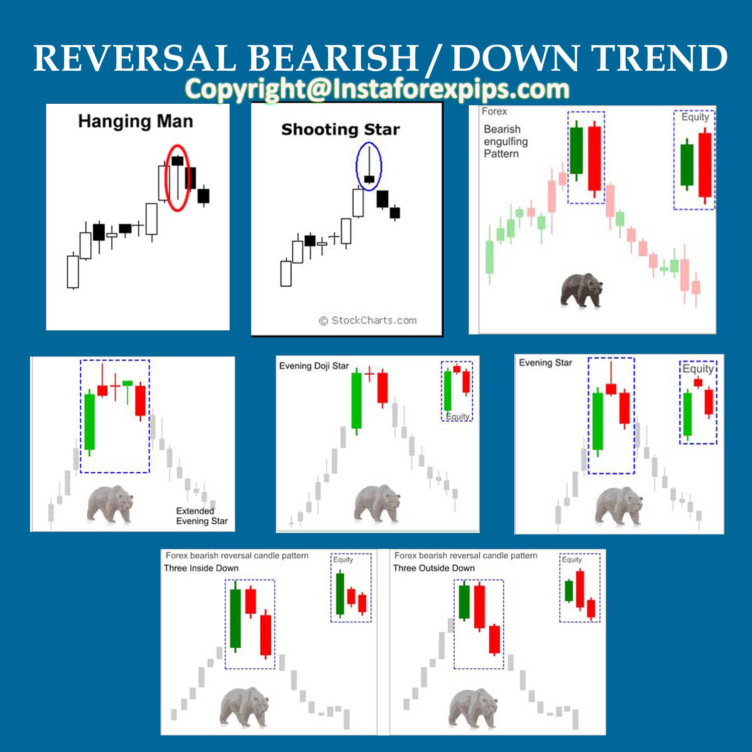 bearish-reversal-candlestick-patterns-forex-signals