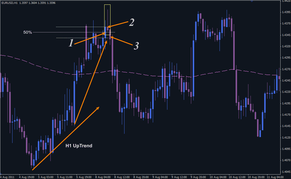 reversal_candle_patterns_morning_star_example_chart_1