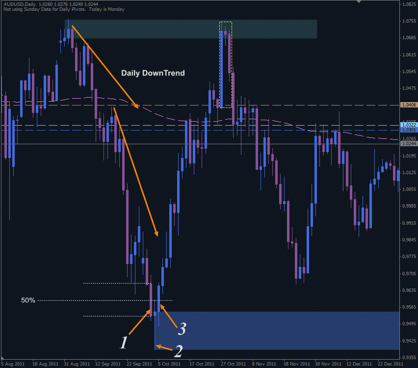 reversal_candle_patterns_morning_star_example_chart_2