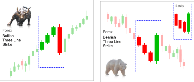 three_line_strike_continuation_candlestick_pattern