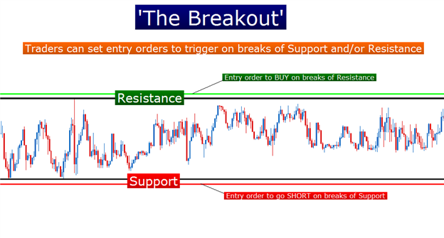 forex supply demand pdf tutorial