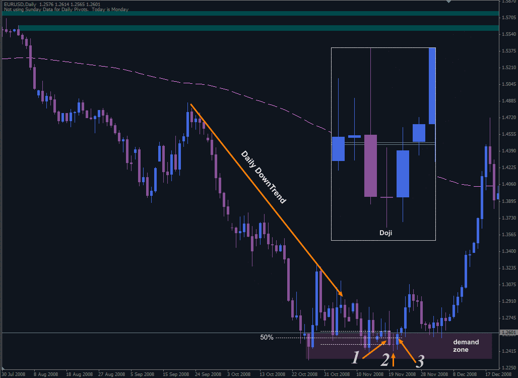 reversal_candle_patterns_morning_star_example_chart_3