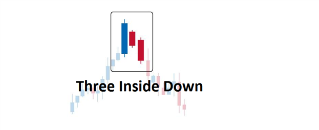 reversal_candlestick_pattern_bearish_three_inside_down