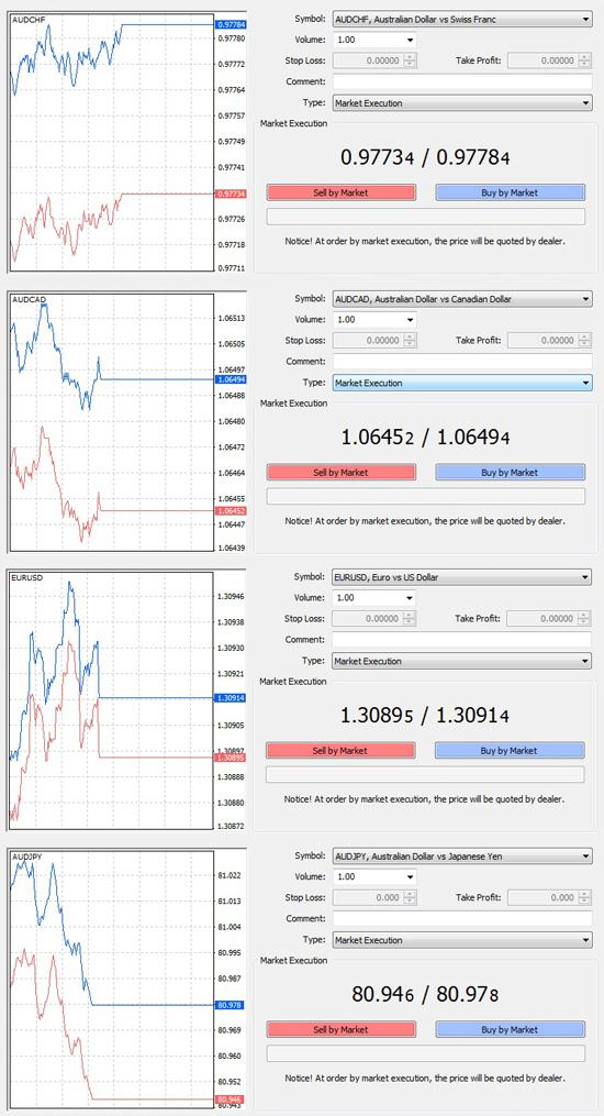 Best forex broker variable spreads
