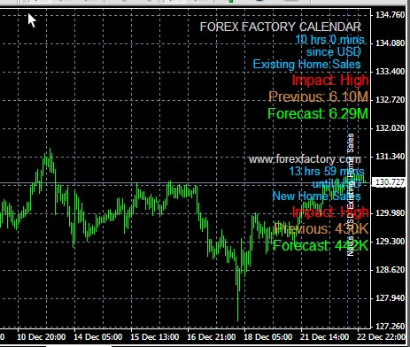 Cloud forex factory ffcal week